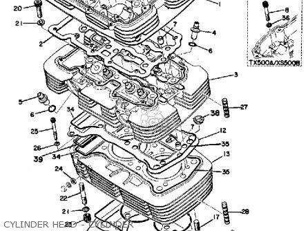 Yamaha Xs500 1975 Usa parts list partsmanual partsfiche