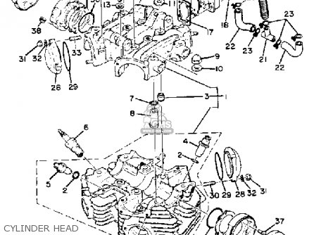 Yamaha XS650 1980 (A) USA parts lists and schematics