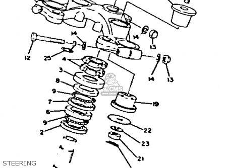 Yamaha Xs650 1981 (b) Usa parts list partsmanual partsfiche