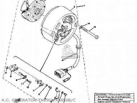 Yamaha Xs650 B 1974-1976 parts list partsmanual partsfiche