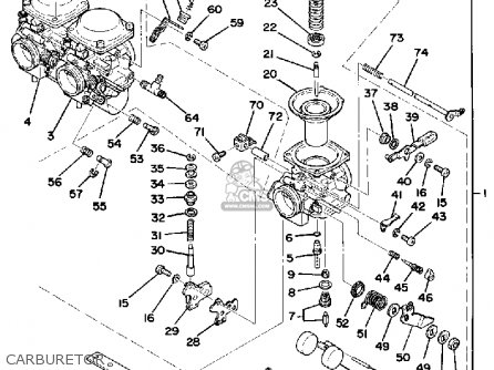 Yamaha XS750 1977 USA CANADA parts lists and schematics