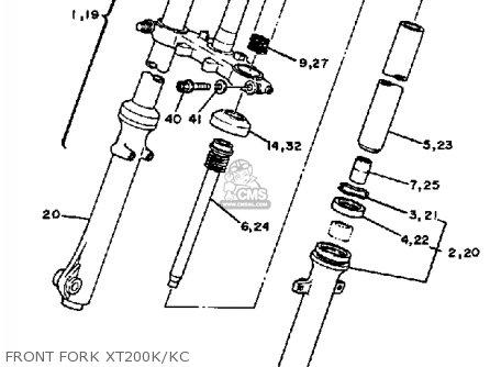 Yamaha Xt200 Dual Purpose 1983 (d) Usa parts list