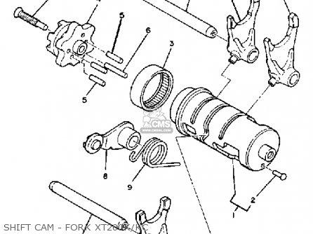 Yamaha XT200 DUAL PURPOSE 1983 (D) USA parts lists and