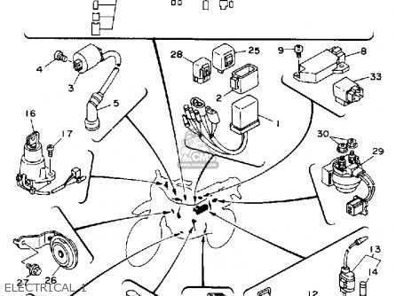 Yamaha Xt225 Xt225c 1992 (n) Usa California parts list