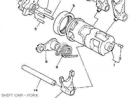 Yamaha XT225 XT225C 1992 (N) USA CALIFORNIA parts lists