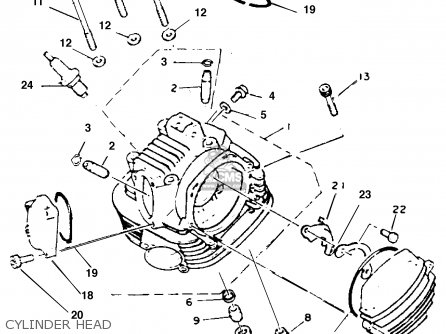 Yamaha Xt 225 Carburetor Diagram Kawasaki Super Sherpa