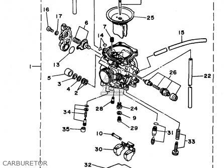 Yamaha XT225 XT225C 1998 (W) USA CALIFORNIA parts lists