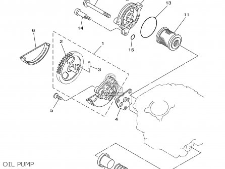 Yamaha XT225 XT225C 2003 (3) USA CALIFORNIA parts lists
