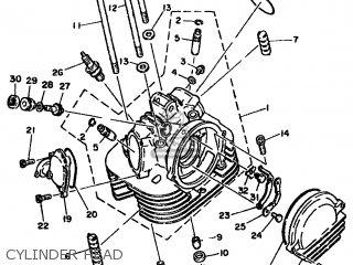 Yamaha XT250 1981 5G4 EUROPE 215G4-300E1 parts lists and