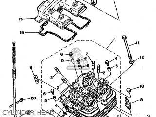 Yamaha XT250 1986 1EU SWITZERLAND 261EU-361E1 parts lists