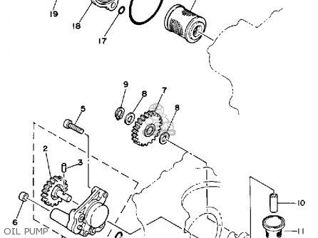 Yamaha XT250 DUAL PURPOSE 1984 (E) USA parts lists and