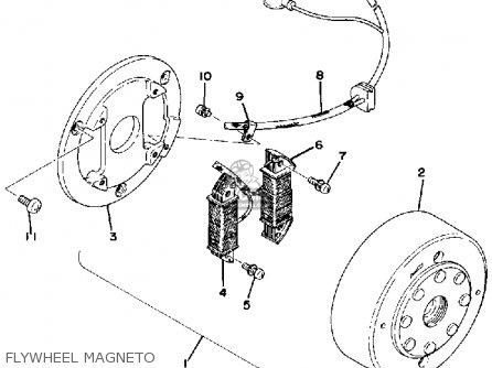 Yamaha Xt500 1977 Dual Purpose Usa Canada parts list