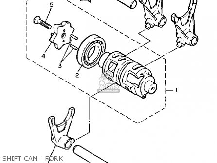 Httpsgedong Herokuapp Compost1983 Yamaha Xt250 Wiring