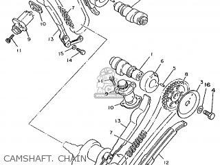 Yamaha XV535 (FLAT) 1996 4KUK EUROPE 264KU-300E2 parts