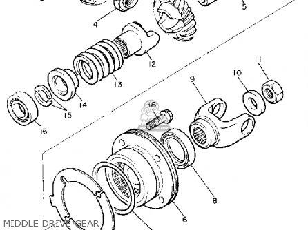 yamaha virago xv 535 wiring diagram spotlight negative switching xv535 manual e books 1990 l usa parts lists and schematicsmiddle drive gear