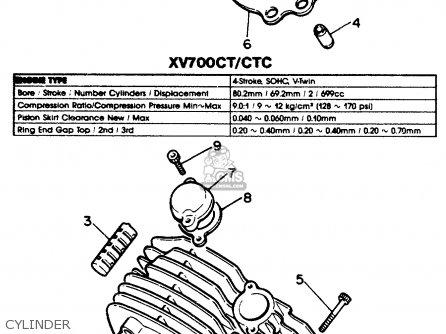 1986 Harley Davidson Wiring Diagram Harley Wiring Diagram