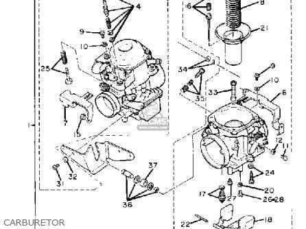Yamaha XV920R VIRAGO 1981 (B) USA parts lists and schematics