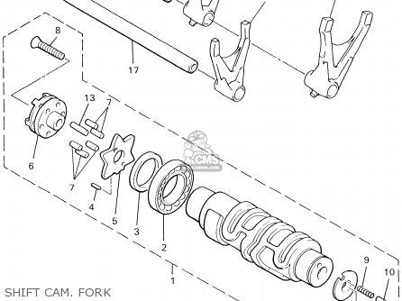 Yamaha Xvz1300a Royal Star Boulevard 2001 (1) Usa parts