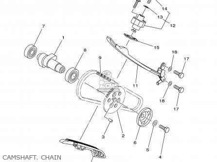 Yamaha Yfm450far 2003 Usa Except California parts list