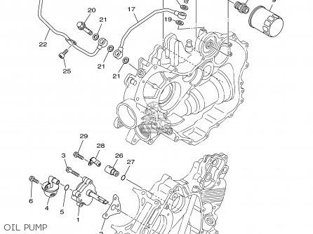 Yamaha YFM660FHR-HD 2003 USA EXCEPT CALIFORNIA parts lists