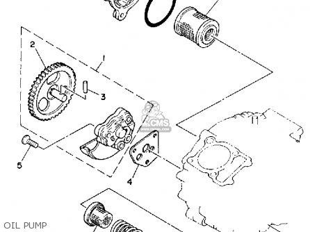 Yamaha Yfu1tw 1989 Pro Hauler parts list partsmanual