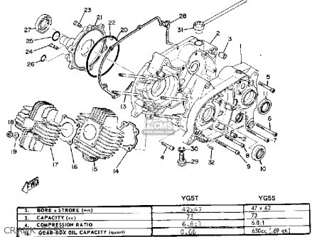 Yamaha YG5S TRAILMASTER 80 1969 USA parts lists and schematics