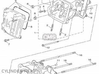 Yamaha YN50FU 2018 2ACN EUROPE NEO'S 4 1T2AC-300EA parts