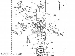 Yamaha Yp250 2001 5gm9 Greece 115gm-300e3 parts list