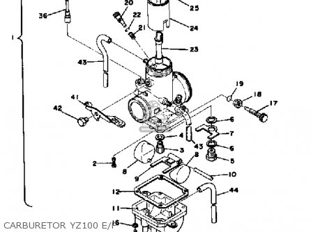 Yamaha YZ100 1979 USA parts lists and schematics
