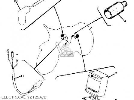 Yamaha YZ125 1975 USA parts lists and schematics