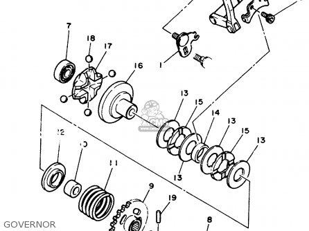 Yamaha YZ125 1989 (K) USA parts lists and schematics