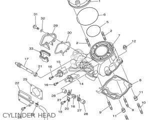 Yamaha YZ125 2005 1C32 EUROPE 1D1C3-100E2 parts lists and