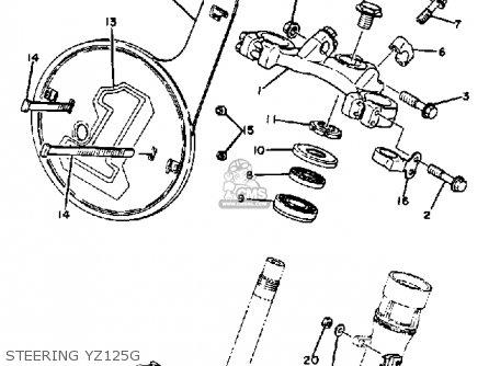 Yamaha Yz125 Competition 1980 (a) Usa parts list