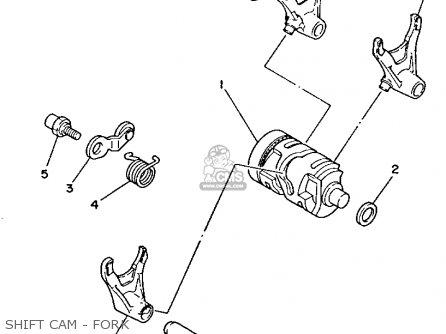 Yamaha YZ250-1 1993 (P) USA parts lists and schematics