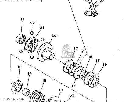 Yamaha YZ250-1 1995 (S) USA parts lists and schematics