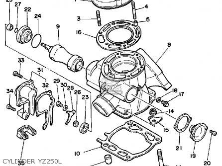 Yamaha YZ250 1984 (E) USA parts lists and schematics