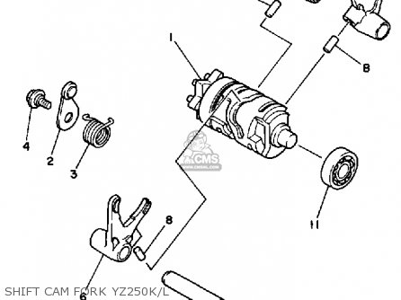 Yamaha YZ250 1984 (E) USA parts lists and schematics