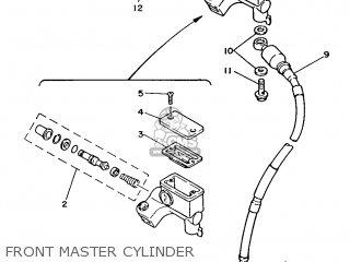 Yamaha YZ250 1986 1LU EUROPE 261LU-300E1 parts lists and