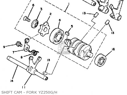 110cc Chopper Wiring Diagram. Diagram. Auto Wiring Diagram