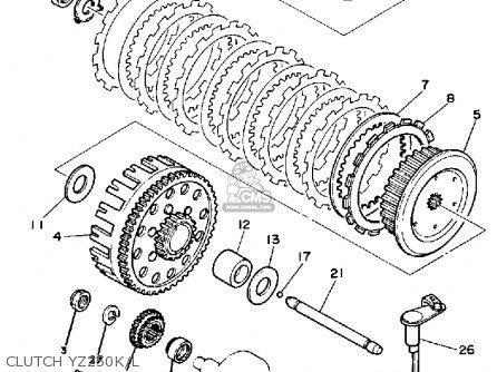 Yamaha Yz250k 1983/1984 parts list partsmanual partsfiche
