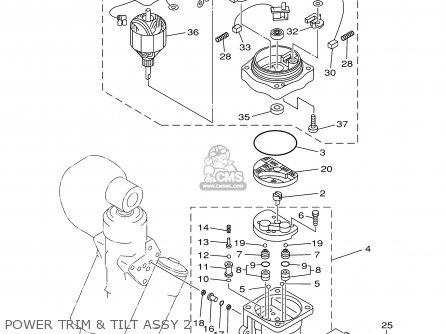 Yamaha Z150/z175/z200trz-lz150/lz200trz 2001 parts list