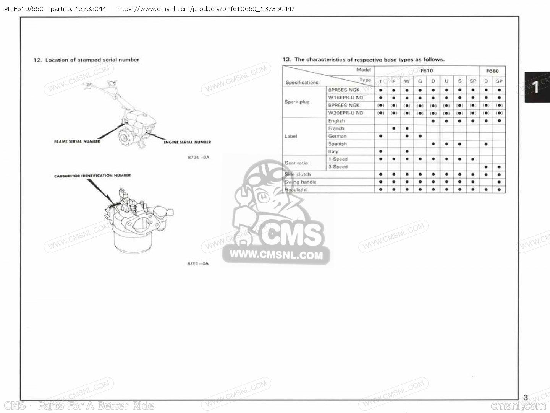 (137350e9) Pl F610/660 Parts Manuals 13735044
