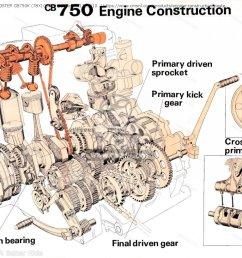 engine construction poster cb750k 78x105cm photo [ 1440 x 1041 Pixel ]