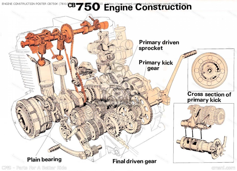hight resolution of engine construction poster cb750k 78x105cm photo