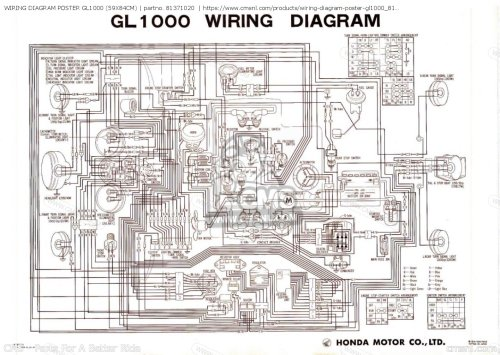 small resolution of wiring diagram poster gl1000 59x84cm other 81371020 honda goldwing gl1800 wiring diagram honda goldwing wiring diagrams