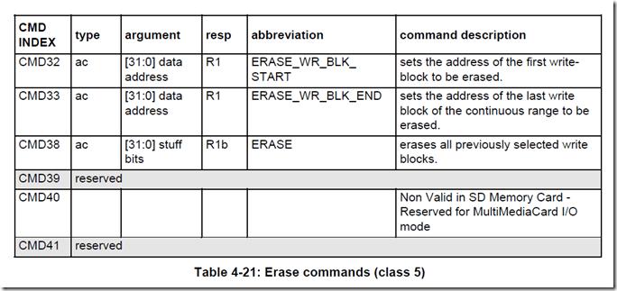 SD卡命令表class5