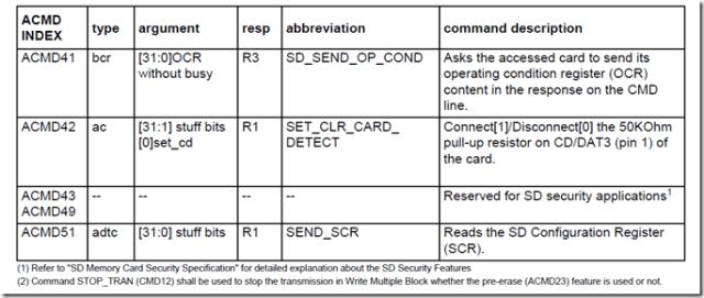SD卡命令表ACMD2