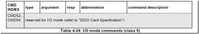 SD卡命令表class9