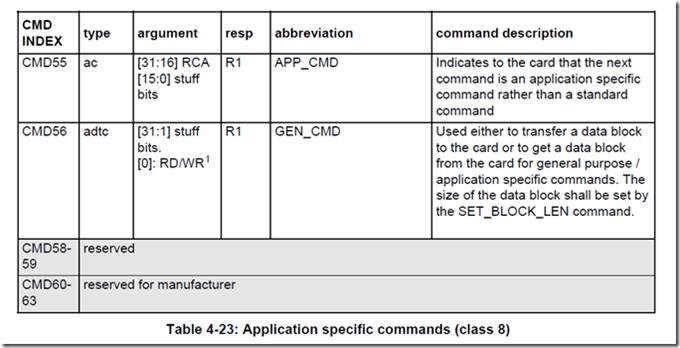 SD卡命令表class8_thumb[1]
