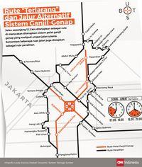 Rute Terlarang dan Jalur Alternatif Sistem GanjilGenap